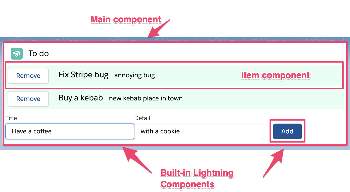 Lightning Web Components—they are exciting!