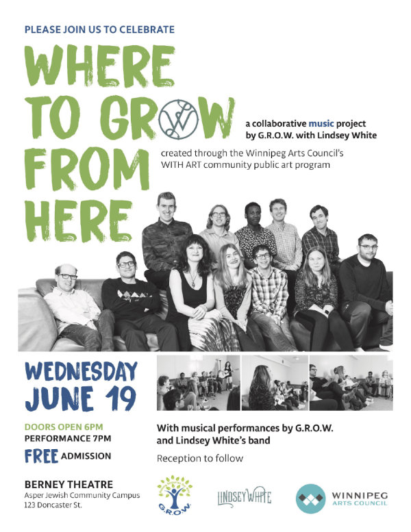 "Poster of ""Where to Grow from Here"""