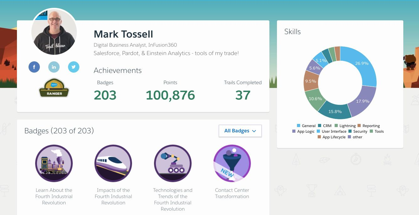 A screenshot of a CRM dashboard, displaying the view of user with headshot, badges and various professional data.