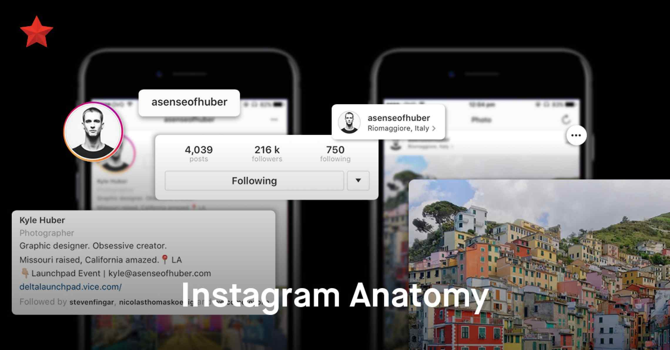 The Anatomy of Instagram