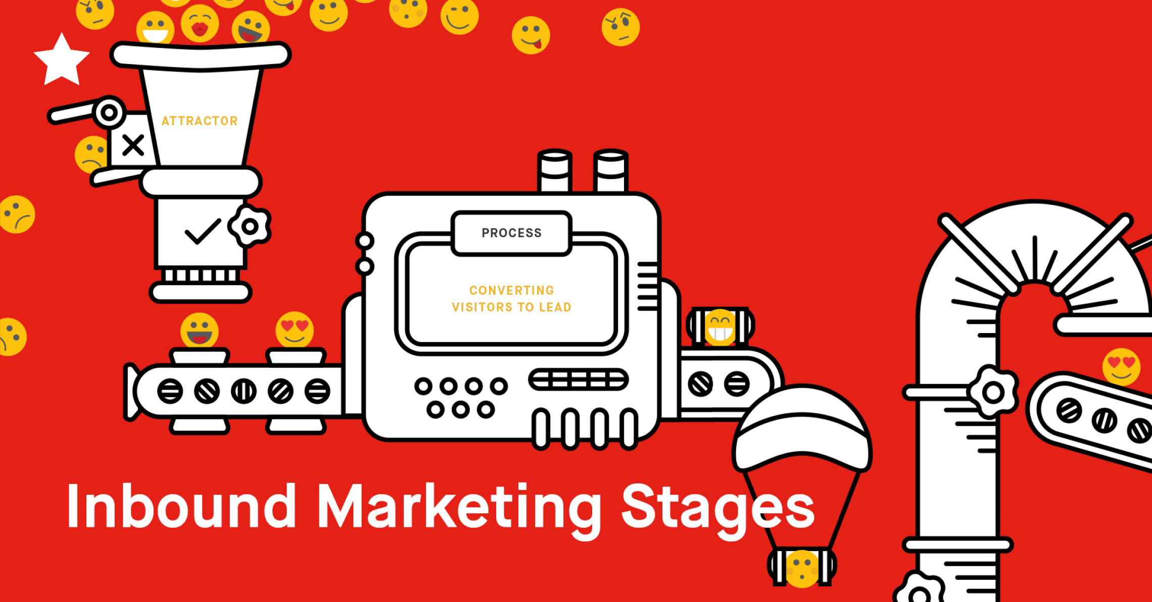 The Four Stages of Inbound Marketing