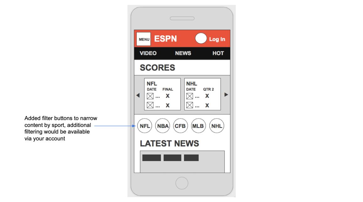 ESPN Press Play Project