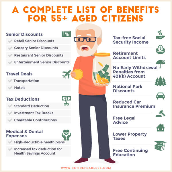 What Benefits Do You Get at Age 55?