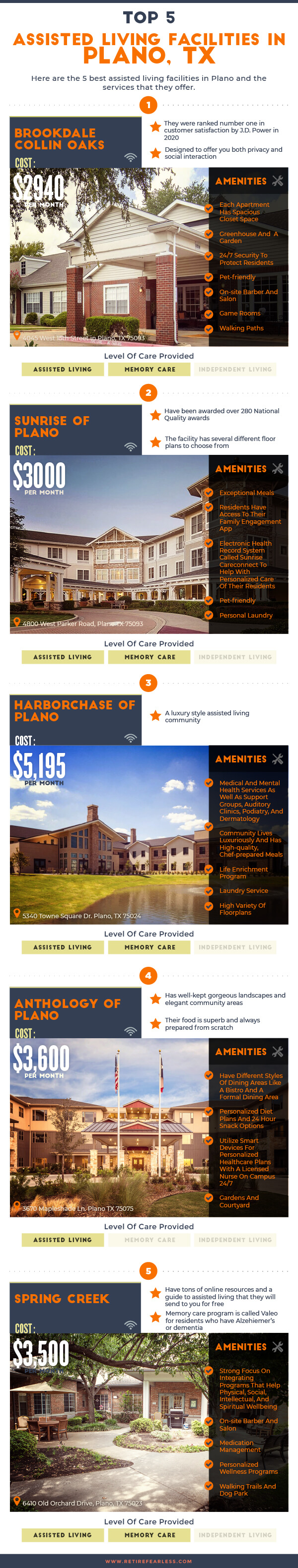 5 Best Assisted Living Facilities Plano, TX