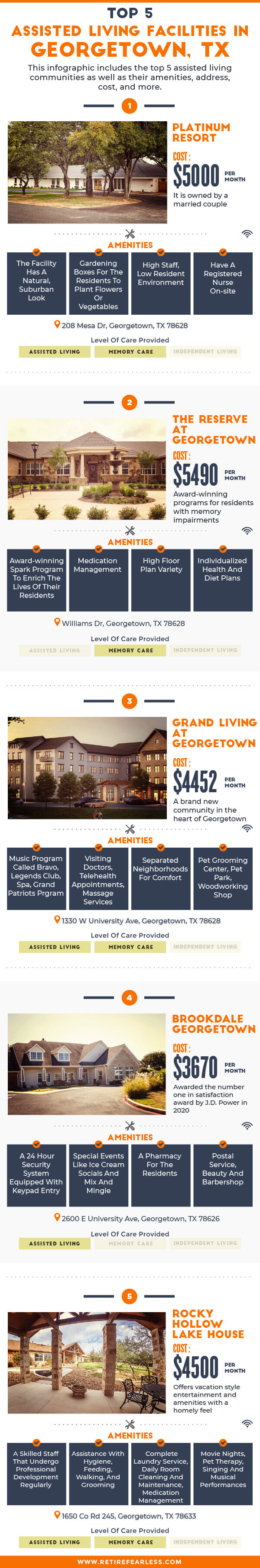 5 Best Assisted Living Facilities Georgetown, TX
