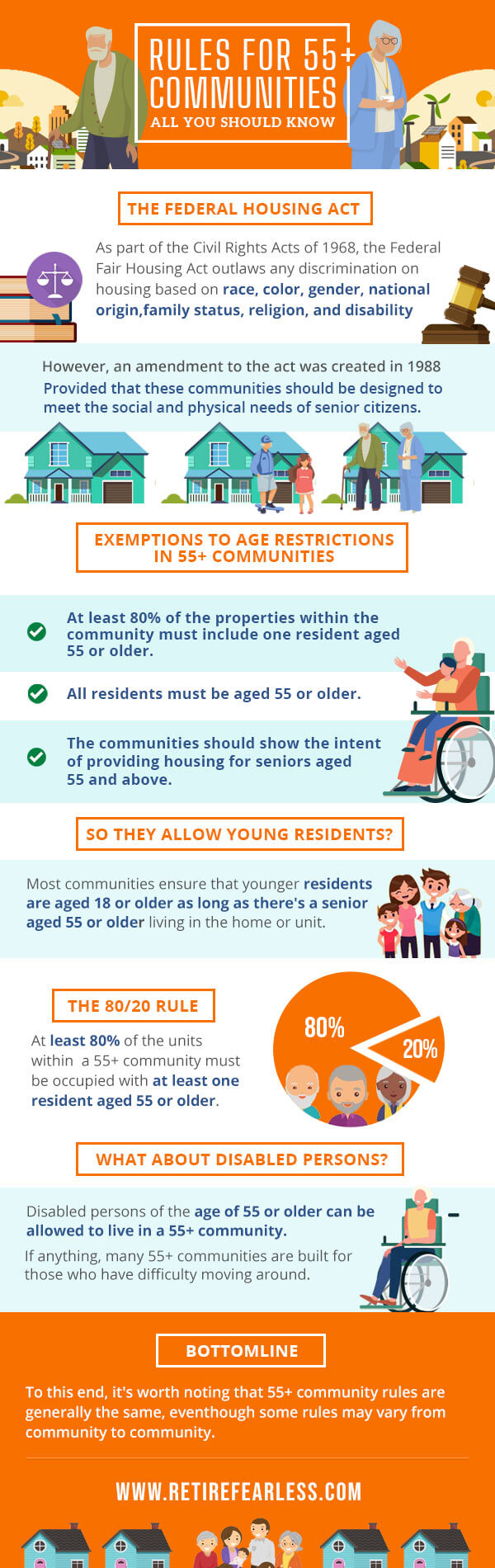 Rules for 55+ Communities - All You Should Know