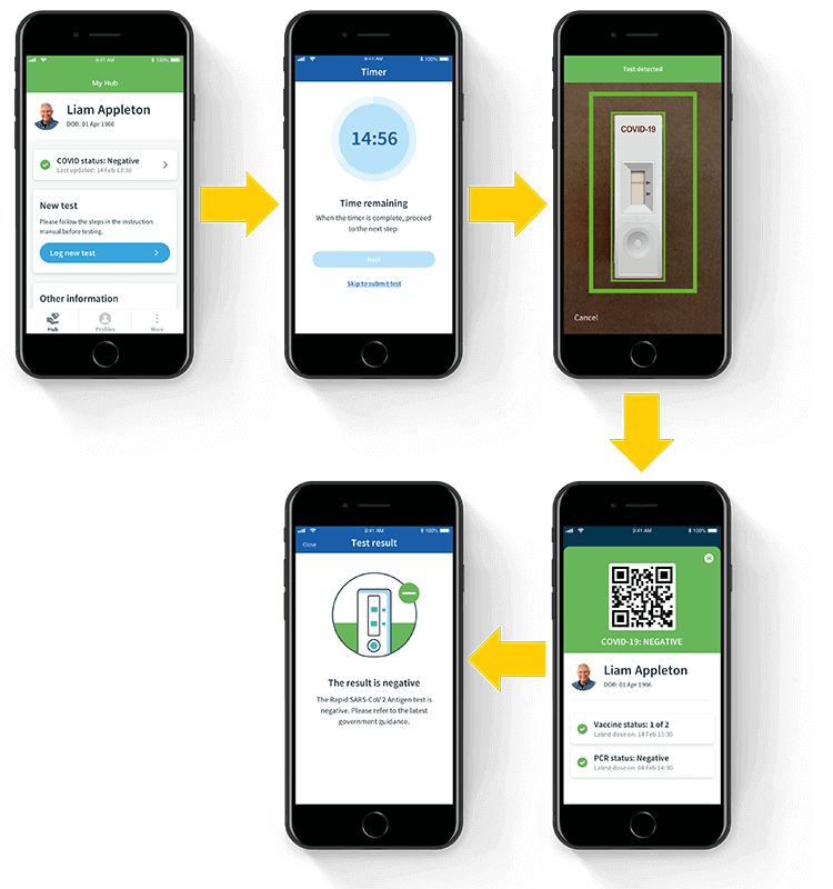 An intuitive user flow including image capture guidance generates a digital certificate of health status.