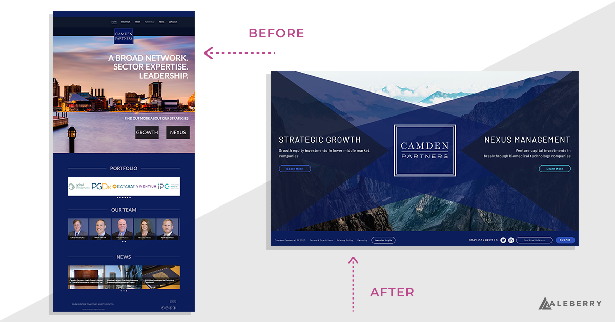 Private Equity & Venture Capital Website Design & Development Before & After
