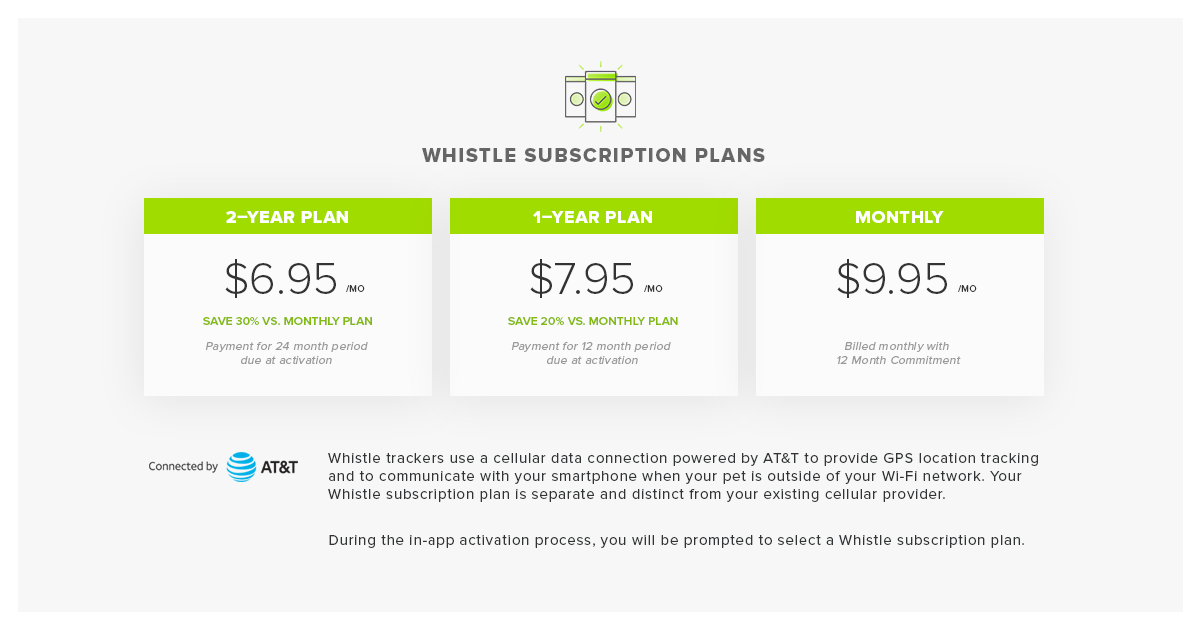 subscription modal
