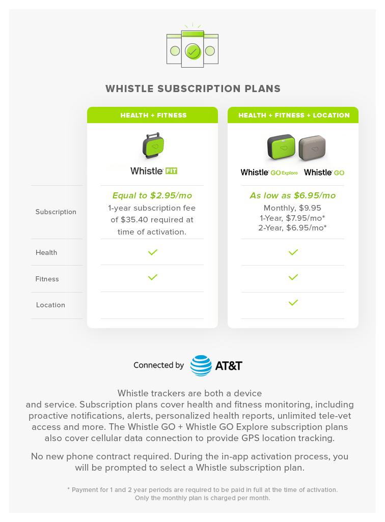 subscription modal