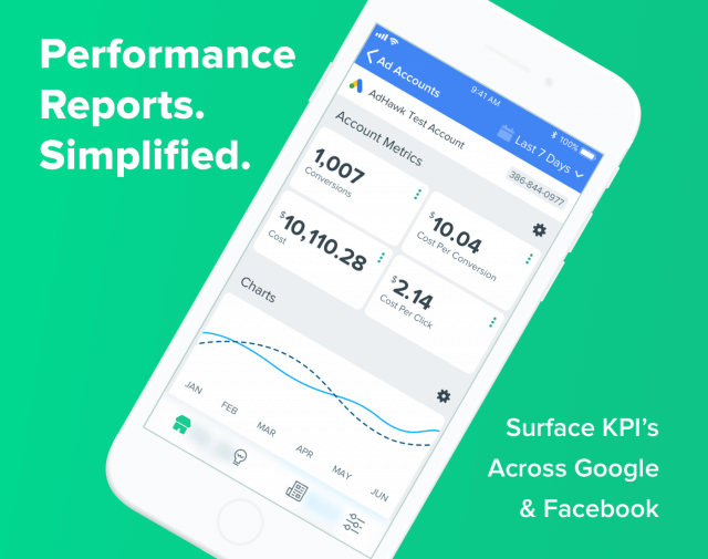 Google AdWords performance reports