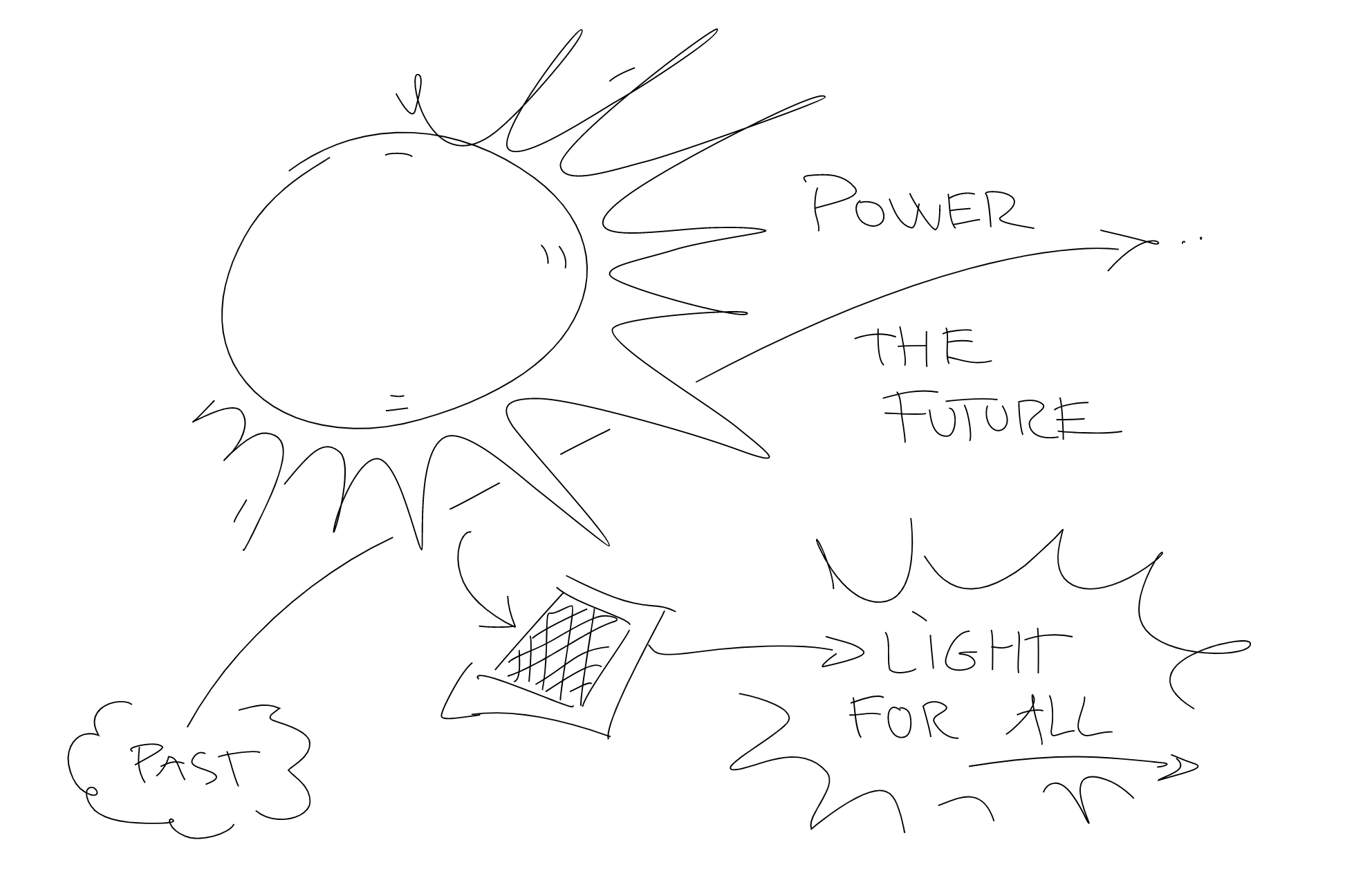 little sun sketch power the future