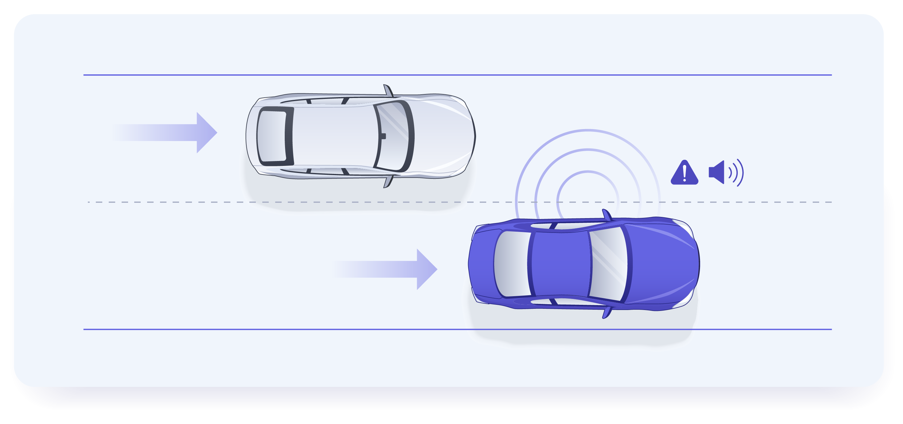 Avinew ADAS decoder:Blind Spot Warning BSW
