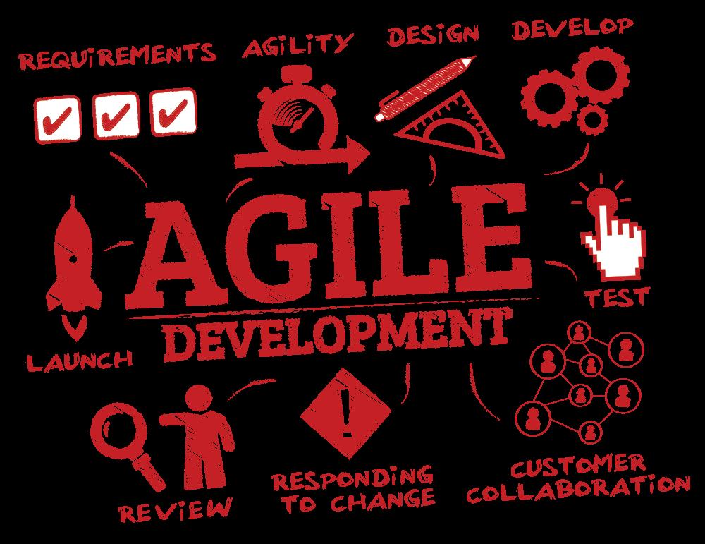 Agile Entwicklung