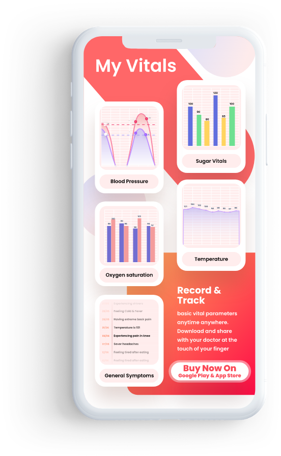 Record and track your vitals on Maatri App