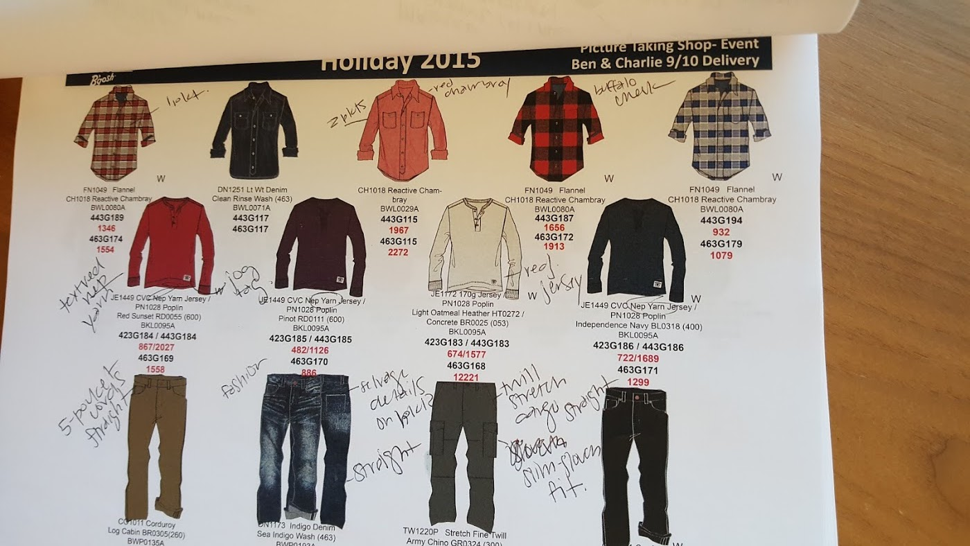 The clothing laydown requirements as set by the stakeholders, which I would need to incorporate into my shots