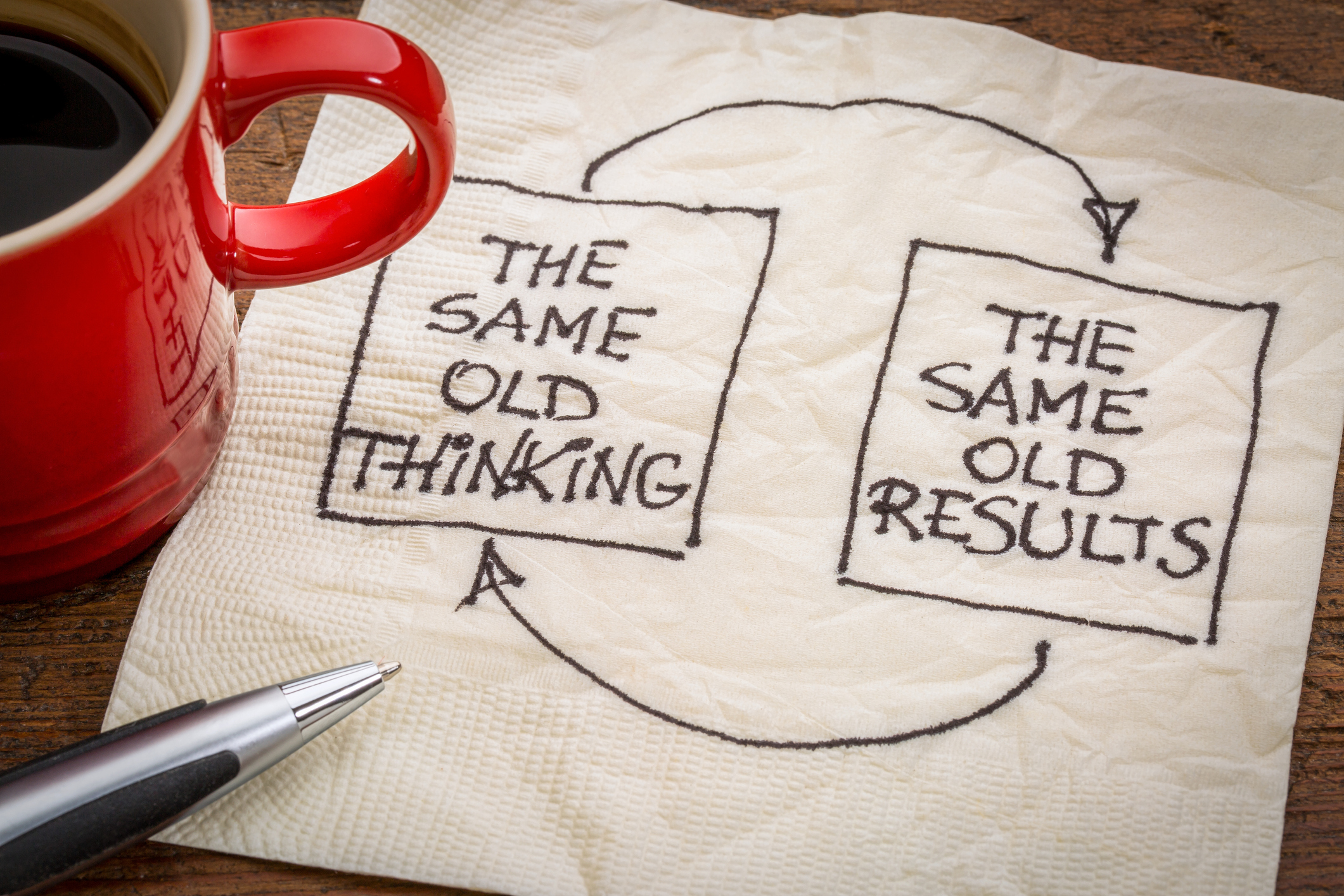 picture of a napkin with same old thinking equals same old results written on it