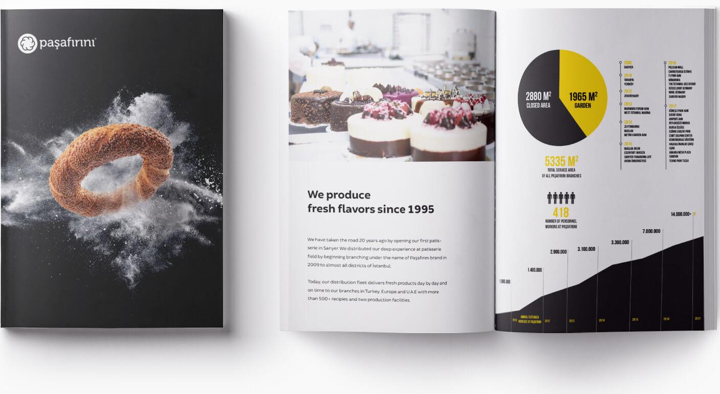 Pasafirini Branding, Corporate Presentation Design