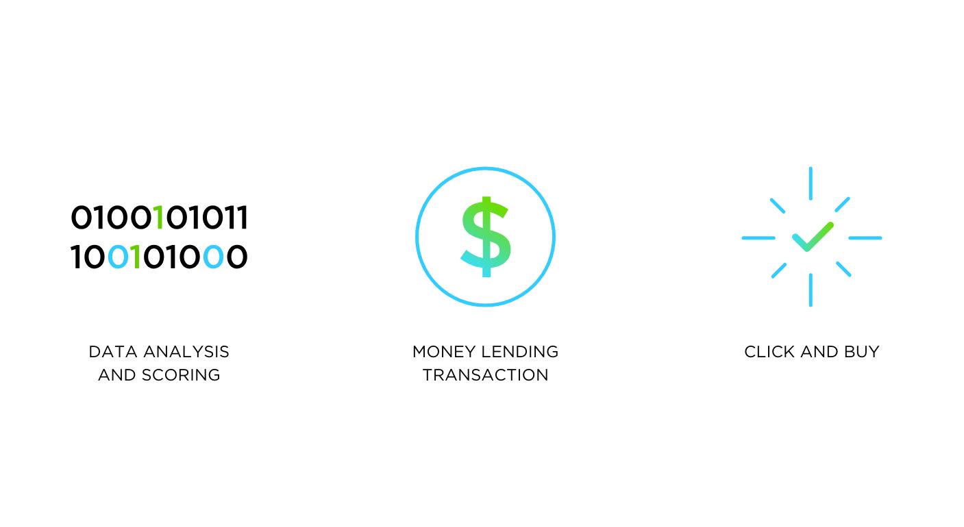 Colendi Corporate identity Golden Ratio Logotype Design Process