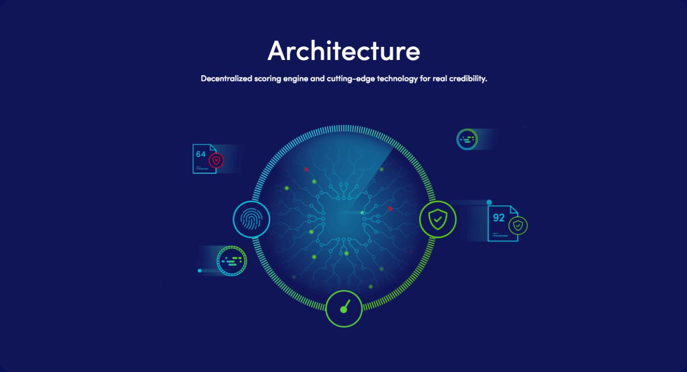 Colendi Web User Experience Design UI,UX Animations