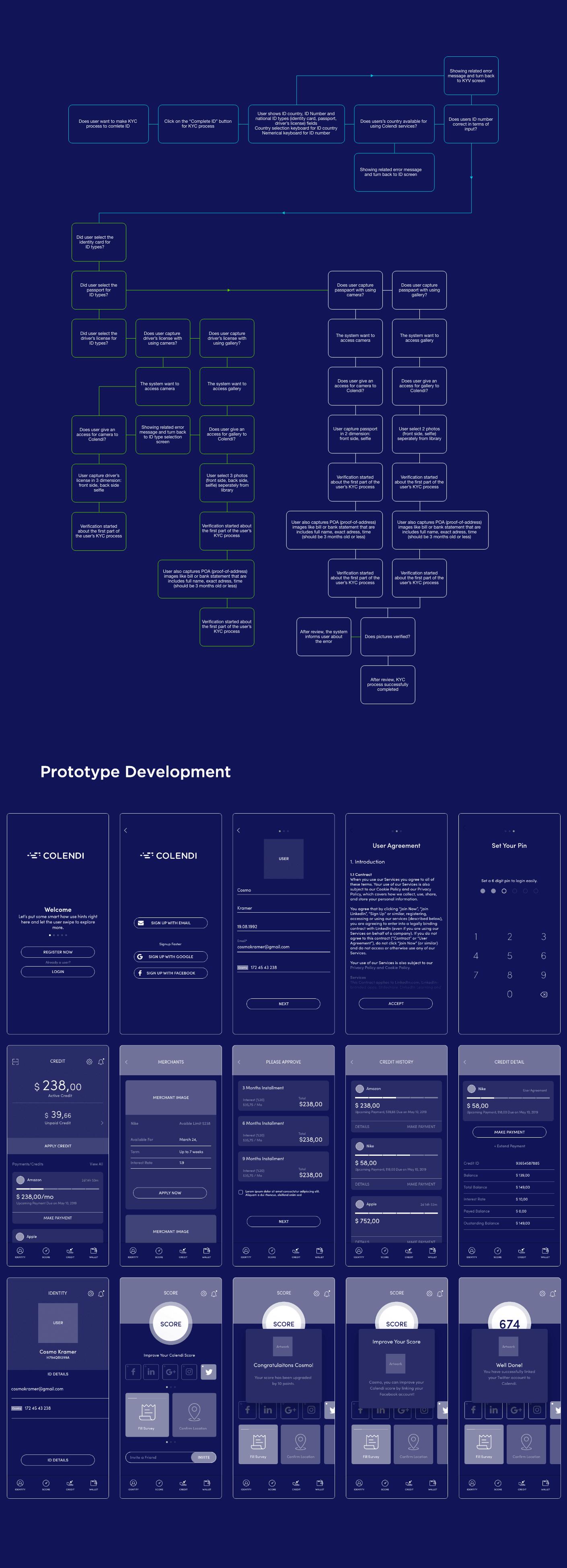 Colendi mobile app information architecture UI UX