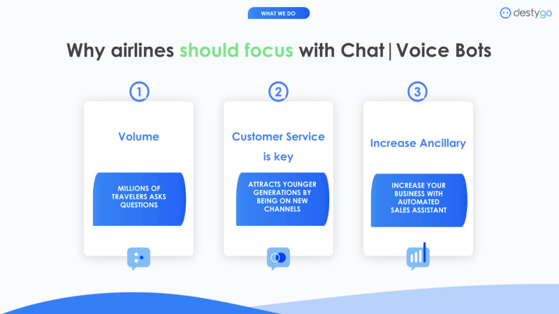Why Airlines Should Focus on Bots