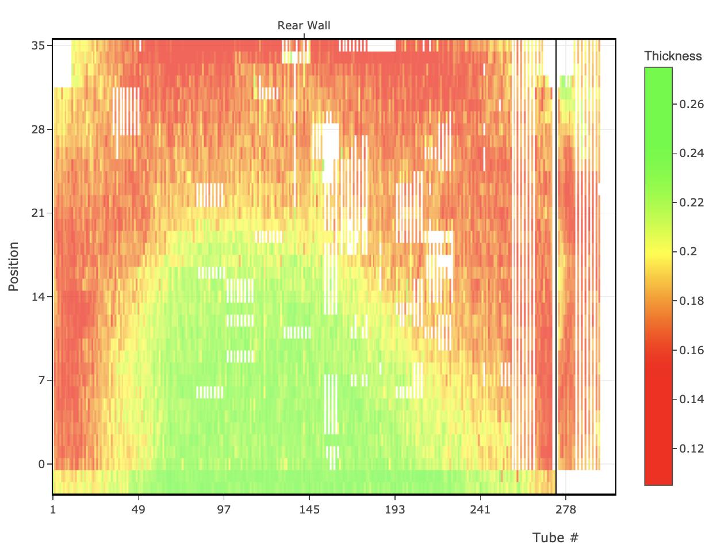 Boiler Slope C-scan visual data map