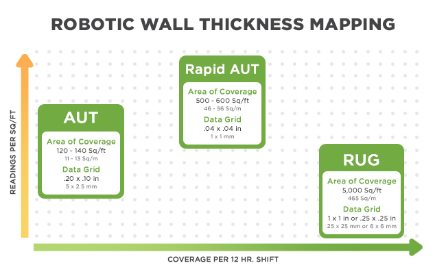 Robotic Wall Thickness Mapping Graphic