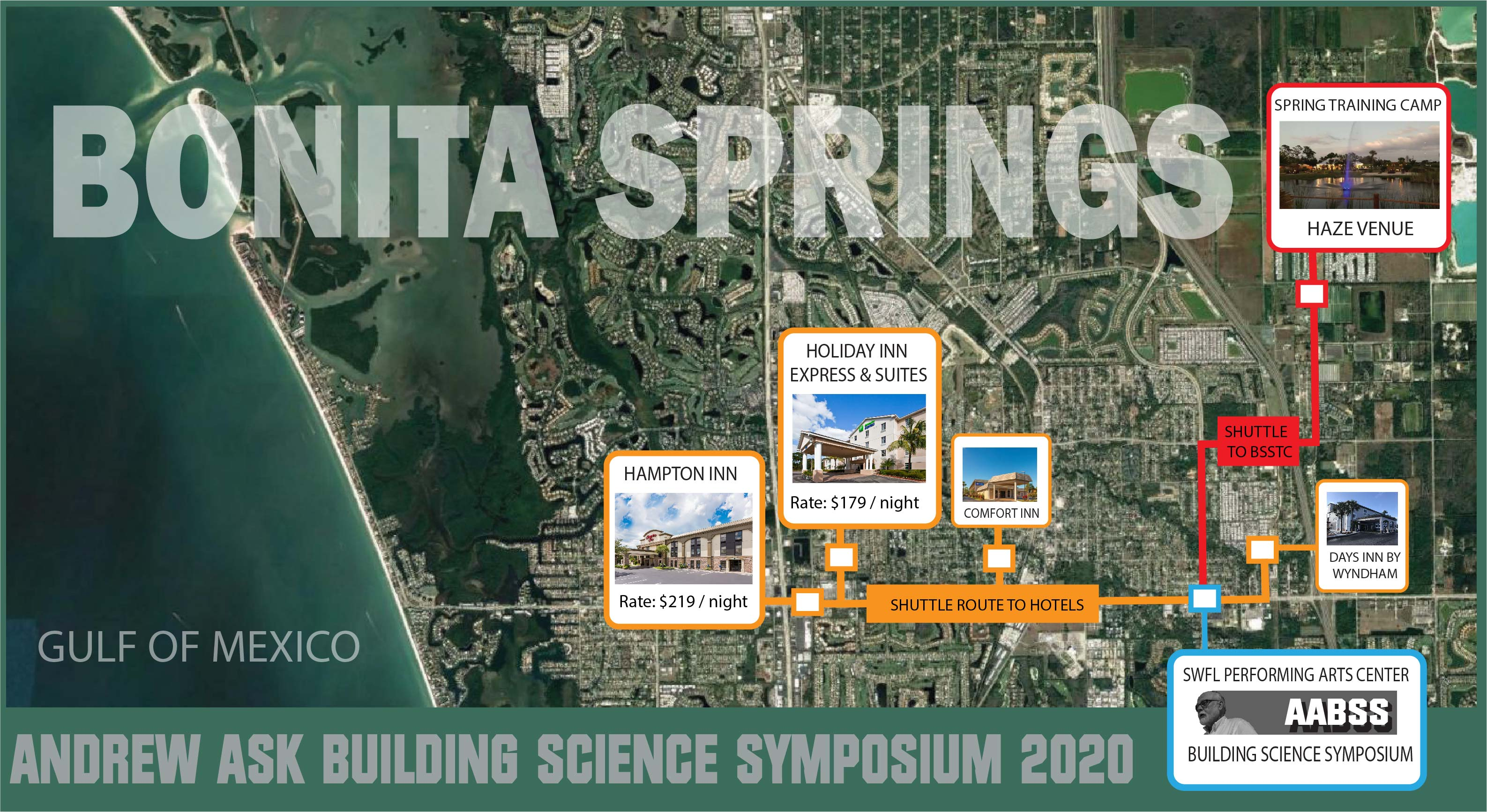 Building Science Spring Training Camp