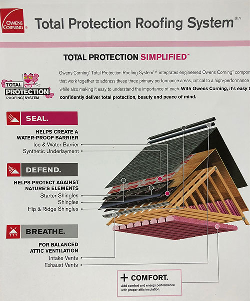 owens corning roof replacement system