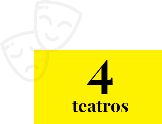 Ícone de uma camera fotográfica com o seguinte texto: Mais de 10 pontos turísticos