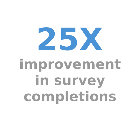 Survey Completions