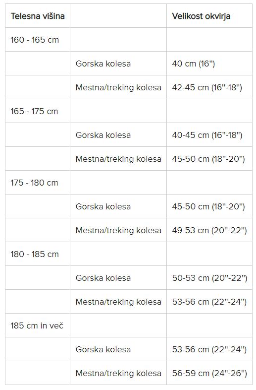 Tabela velikosti okvirjev električnih koles v ponudbi Energije plus.