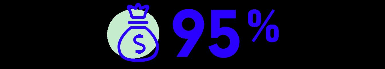 Money bag icon with 95 percent