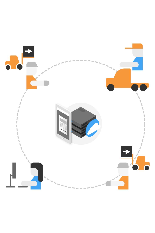 eBOL workflows