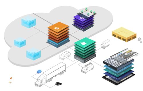 Platform Science adds Vector mobile doc scanning to IoT platform