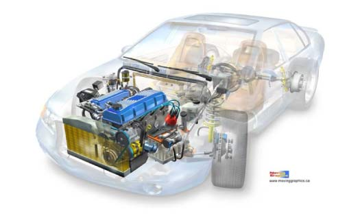 Automotive Microhybrids