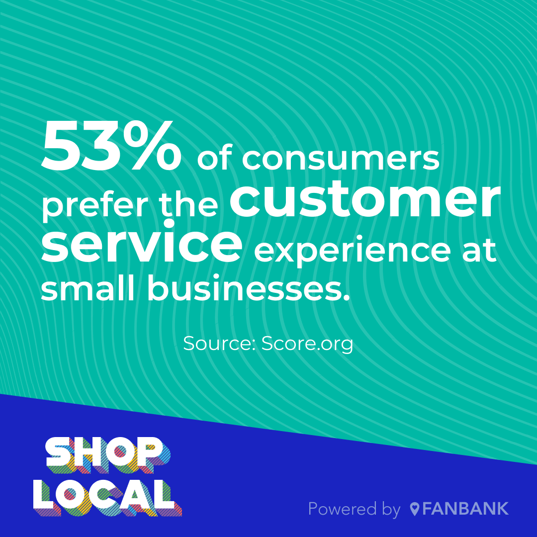 Small business statistic - 53% of consumers prefer the customer service experience at small businesses.