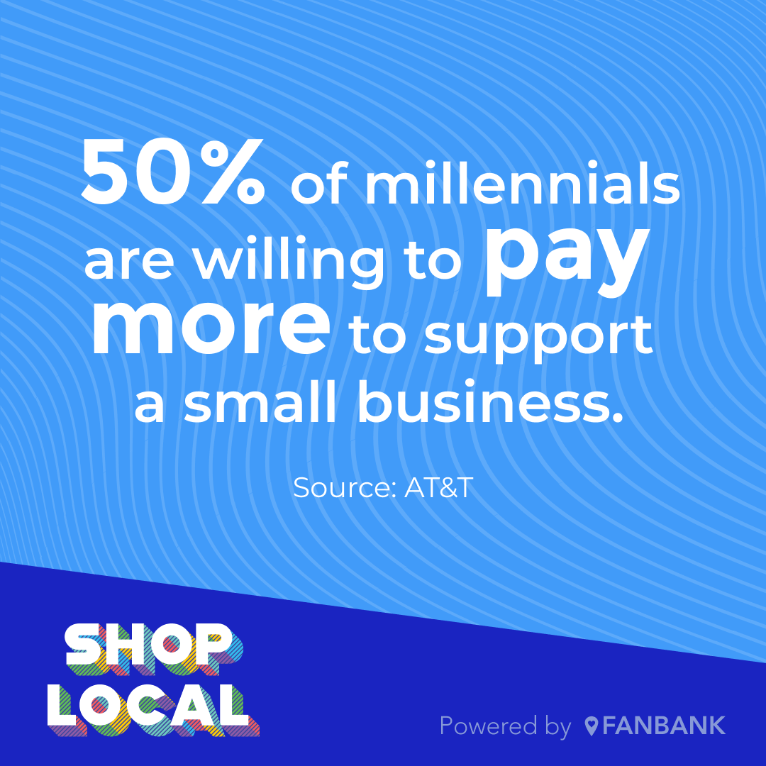 Small business statistic - 50% of millennials are willing to pay more to support a small business.
