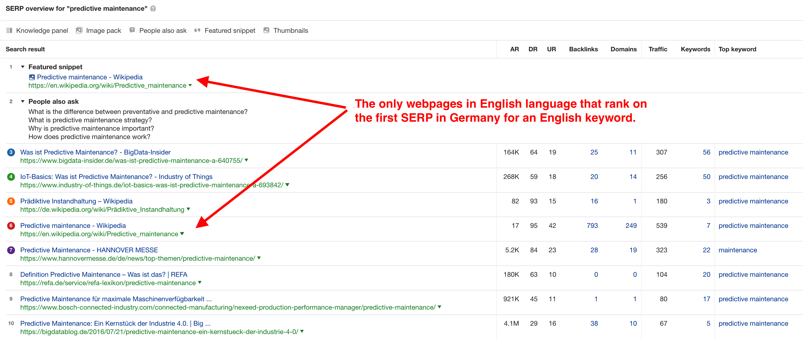 Google first search result page in Germany