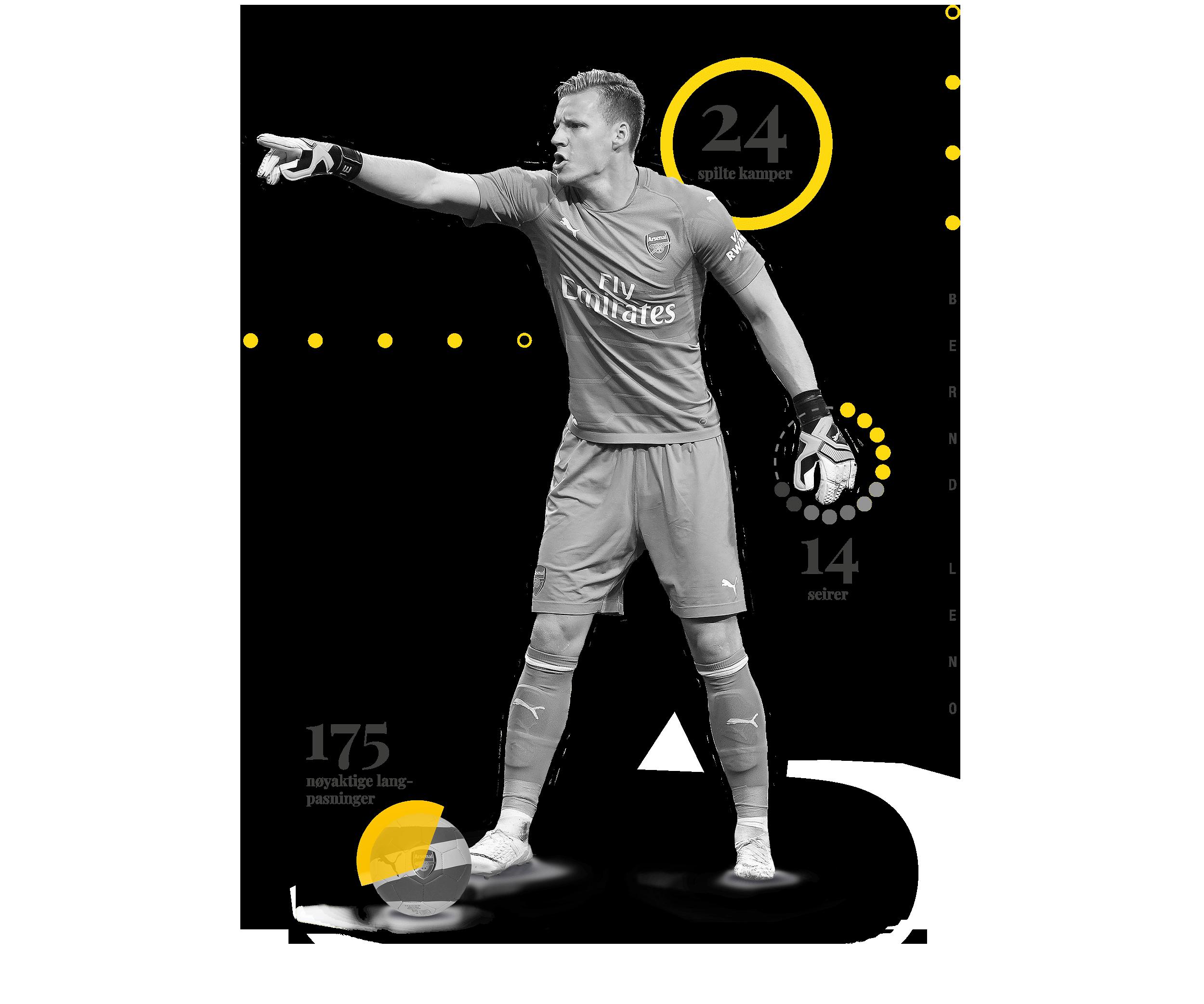 Arsenal illustrasjon med Leno