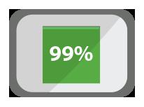 EFICIENCIA 99%