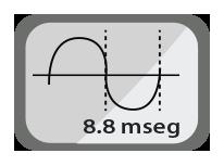 tiempo de respuesta de 8.33 ms