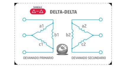 Conexión DELTA-DELTA