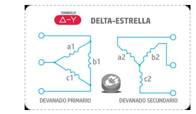 Conexion DELTA-ESTRELLA