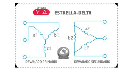 Conexion ESTRELLA-DELTA