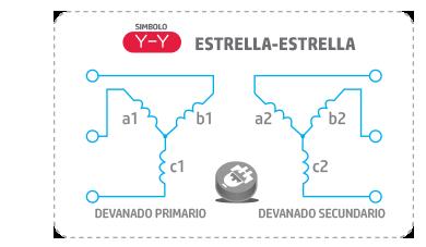 Conexión ESTRELLA-ESTRELLA