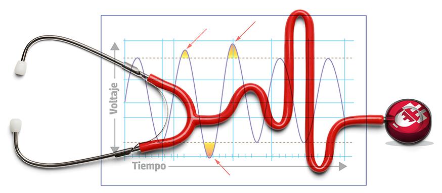 Diagnostico de REDES ELECTRICAS