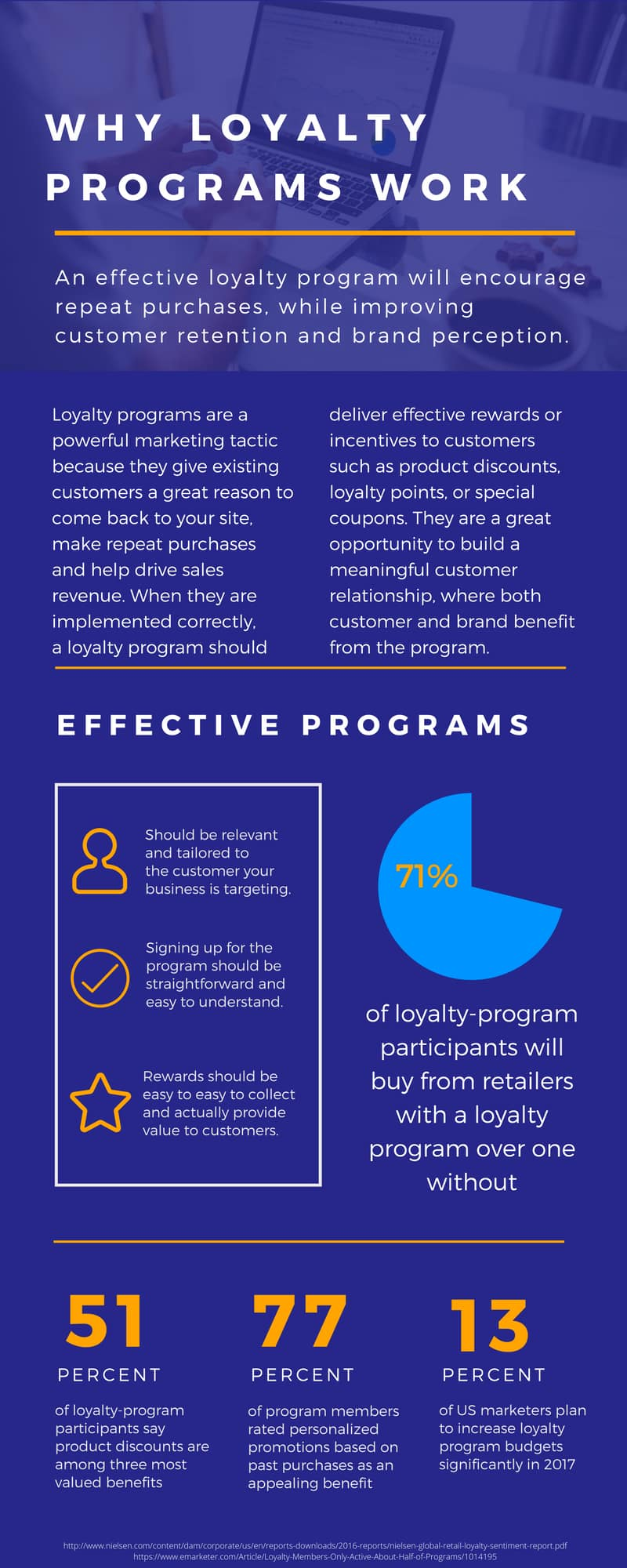 Why loyalty programs work