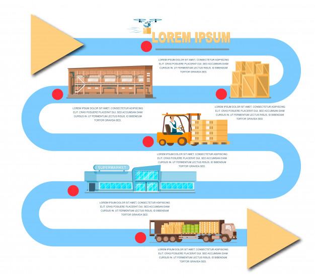 Como o Pier8 Reduz a complexidade no processo de entrega